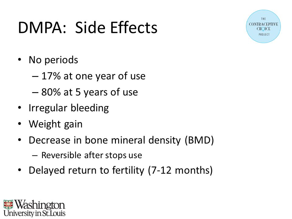 DMPA: Side Effects No periods – 17% at one year of use – 80% at 5 years of use Irregular bleeding Weight gain Decrease in bone mineral density (BMD) – Reversible after stops use Delayed return to fertility (7-12 months)