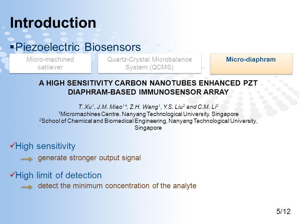 Introduction  Piezoelectric Biosensors High sensitivity High limit of detection Micro-machined catilever Micro-machined catilever Quartz-Crystal Microbalance System (QCMS) Micro-diaphram A HIGH SENSITIVITY CARBON NANOTUBES ENHANCED PZT DIAPHRAM-BASED IMMUNOSENSOR ARRAY T.
