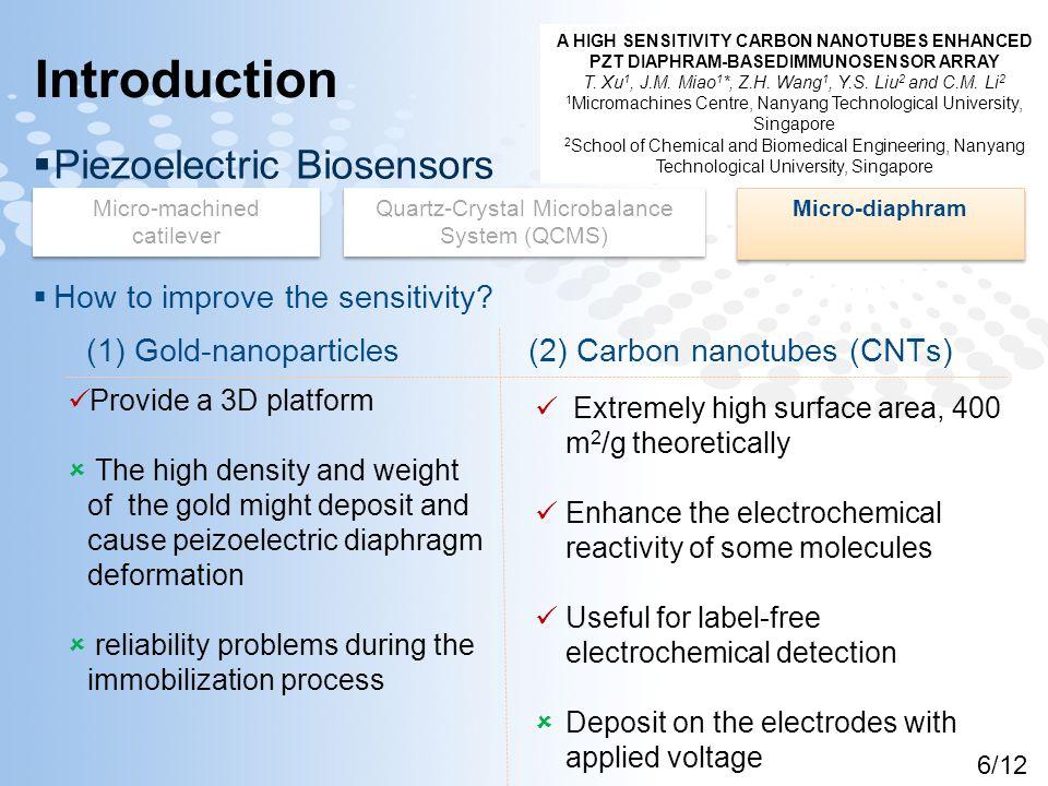 Introduction  Piezoelectric Biosensors  How to improve the sensitivity.