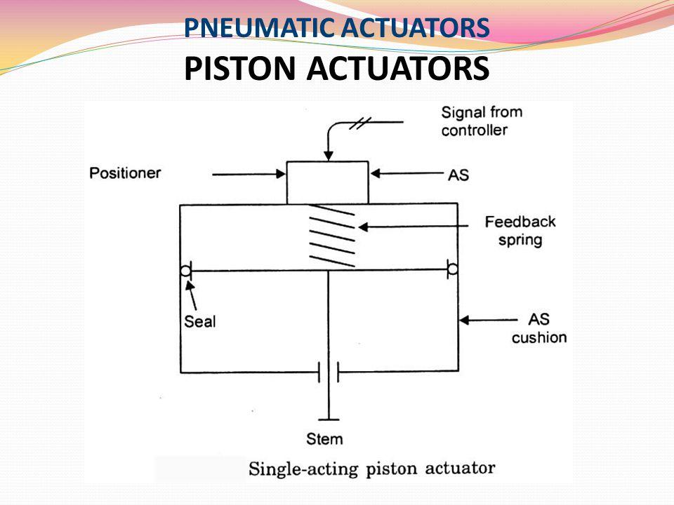 PNEUMATIC ACTUATORS PISTON ACTUATORS