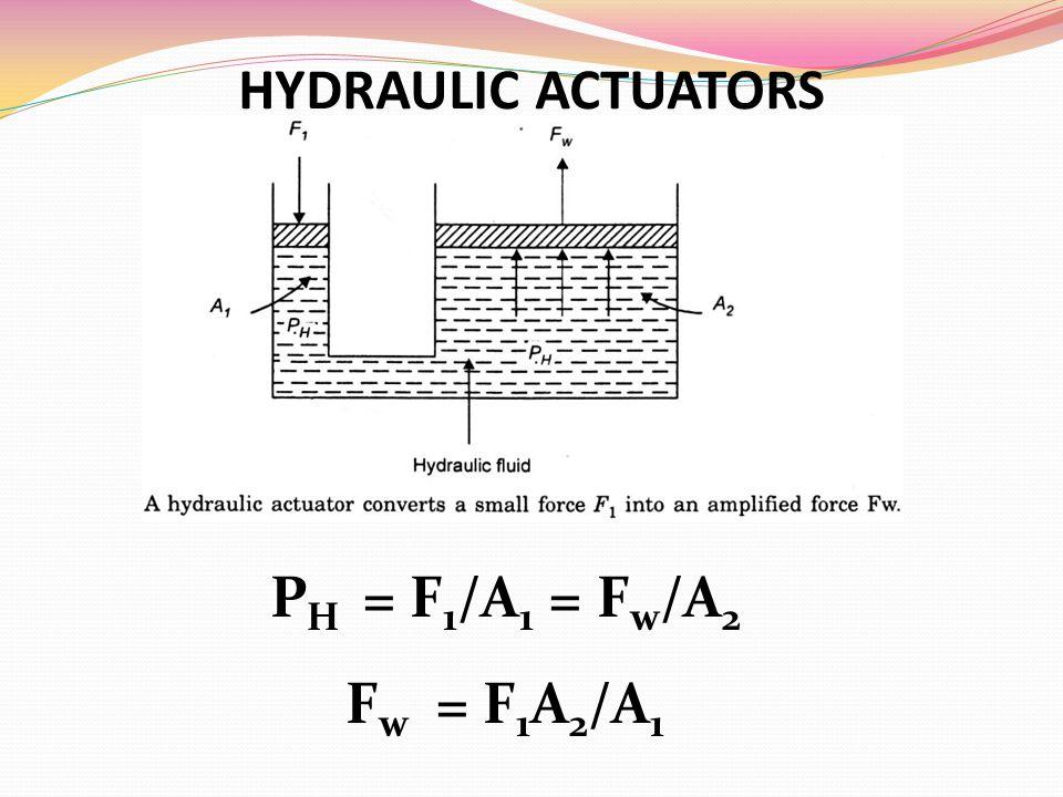 HYDRAULIC ACTUATORS P H = F 1 /A 1 = F w /A 2 F w = F 1 A 2 /A 1