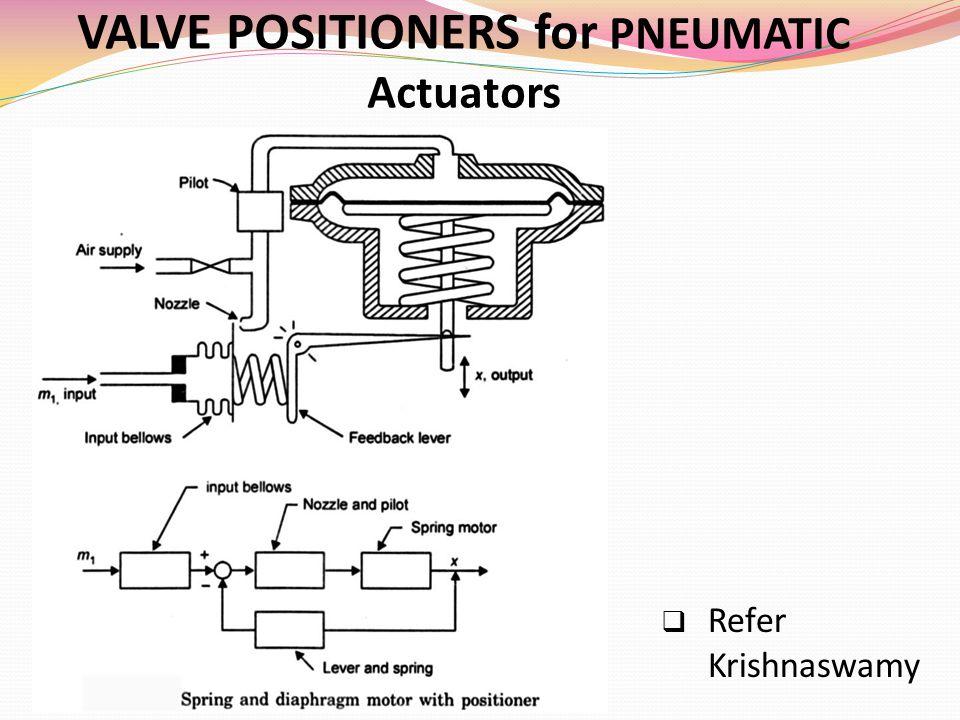 VALVE POSITIONERS for PNEUMATIC Actuators  Refer Krishnaswamy
