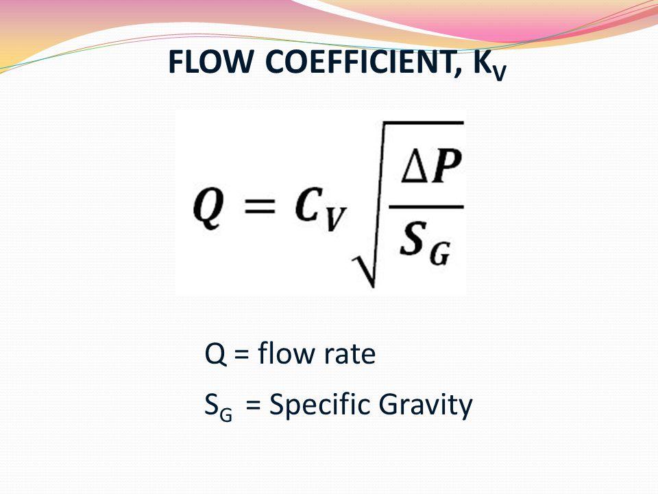 FLOW COEFFICIENT, K V Q = flow rate S G = Specific Gravity