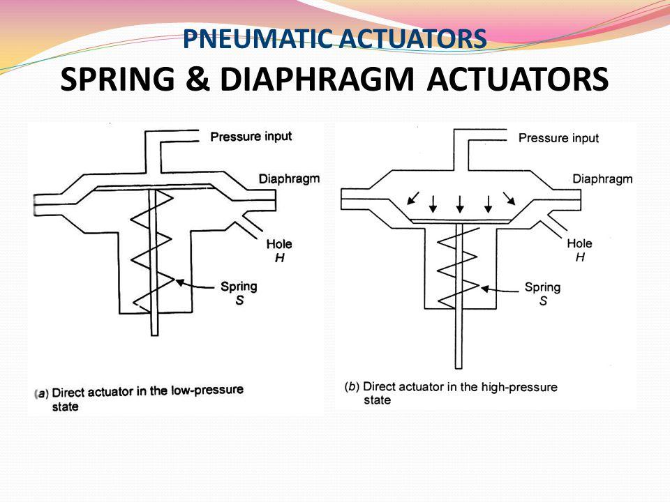 PNEUMATIC ACTUATORS SPRING & DIAPHRAGM ACTUATORS