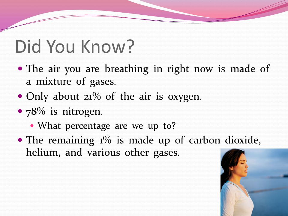 Did You Know? The air you are breathing in right now is made of a mixture of gases. Only about 21% of the air is oxygen. 78% is nitrogen. What percent