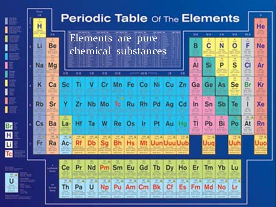 Elements are pure chemical substances