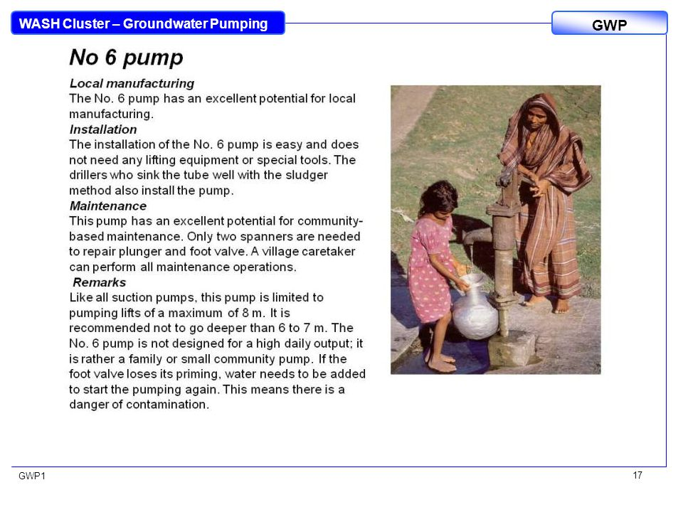 WASH Cluster – Groundwater Pumping GWP GWP1 17