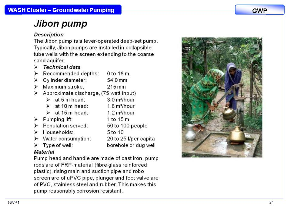 WASH Cluster – Groundwater Pumping GWP GWP1 24