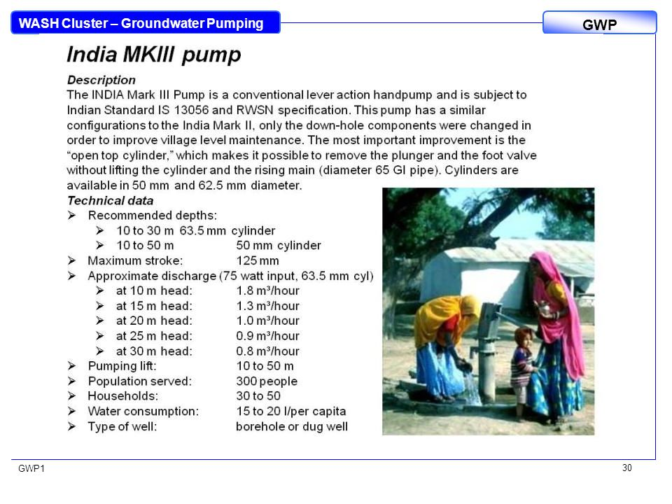 WASH Cluster – Groundwater Pumping GWP GWP1 30
