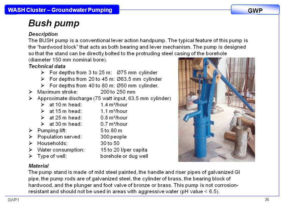 WASH Cluster – Groundwater Pumping GWP GWP1 36