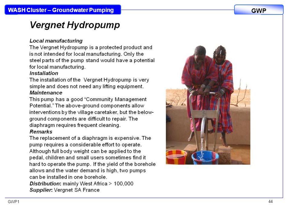 WASH Cluster – Groundwater Pumping GWP GWP1 44