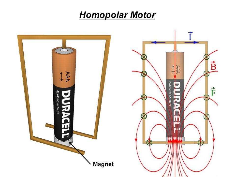 Homopolar Motor Magnet