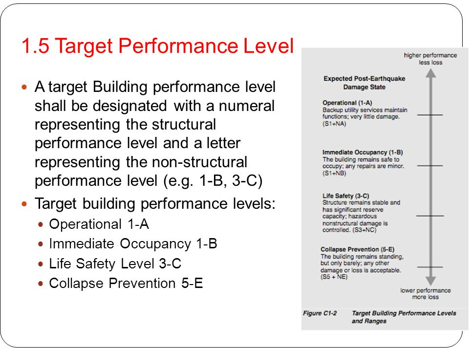 1.5 Target Performance Level A target Building performance level shall be designated with a numeral representing the structural performance level and