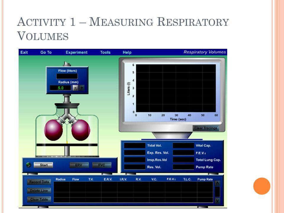 A CTIVITY 1 – M EASURING R ESPIRATORY V OLUMES