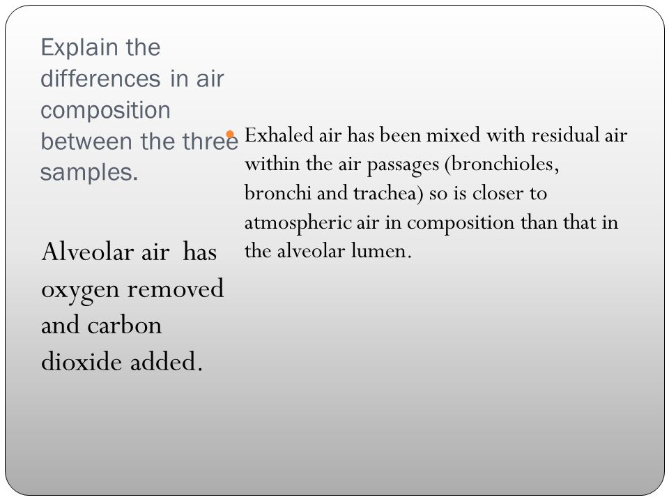 Alveolar air has oxygen removed and carbon dioxide added.