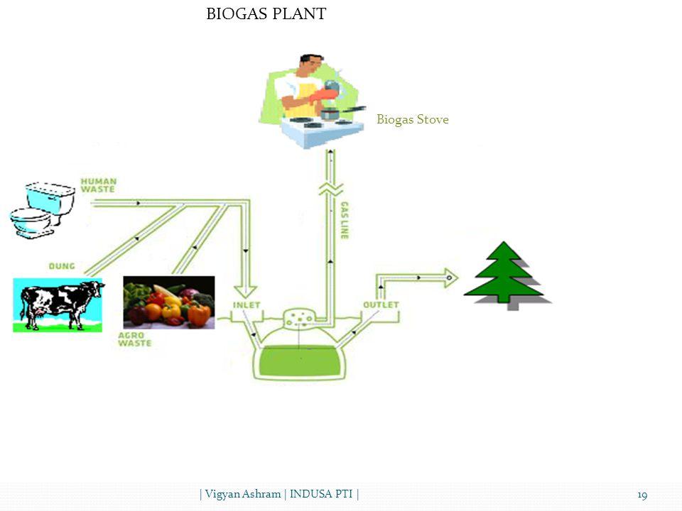 | Vigyan Ashram | INDUSA PTI |19 BIOGAS PLANT Biogas Stove