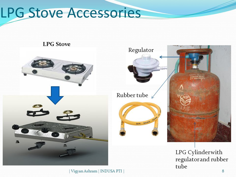 LPG Stove Accessories | Vigyan Ashram | INDUSA PTI |8 LPG Cylinder with regulator and rubber tube Regulator Rubber tube LPG Stove