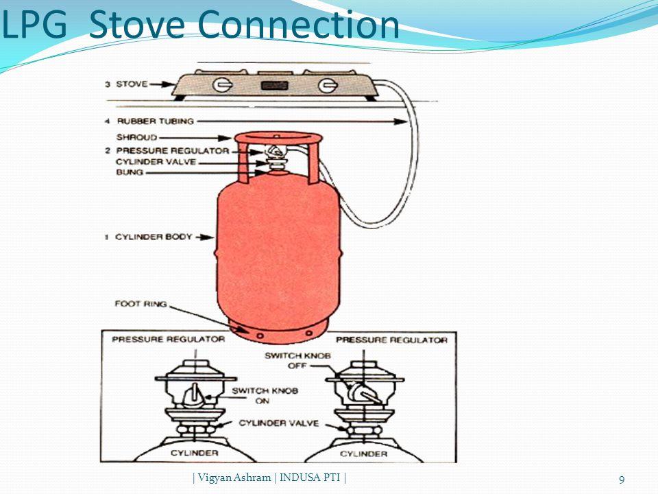 LPG Stove Connection | Vigyan Ashram | INDUSA PTI |9