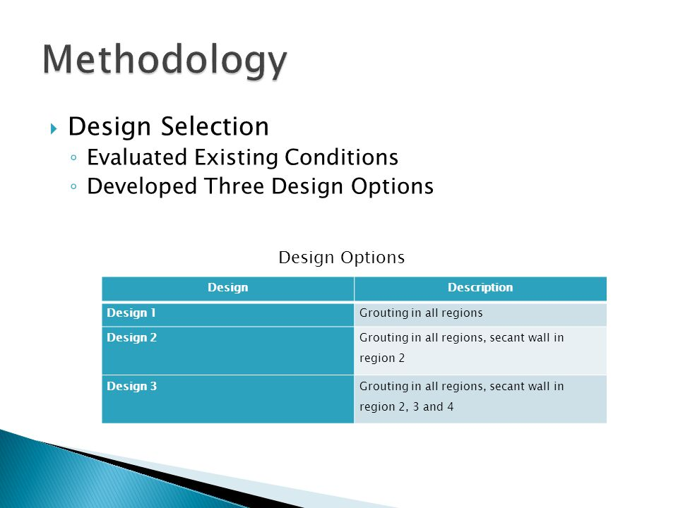  Design Selection ◦ Evaluated Existing Conditions ◦ Developed Three Design Options DesignDescription Design 1Grouting in all regions Design 2 Grouting in all regions, secant wall in region 2 Design 3Grouting in all regions, secant wall in region 2, 3 and 4 Design Options