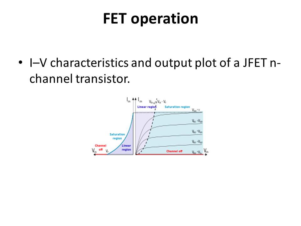 FET operation I–V characteristics and output plot of a JFET n- channel transistor.