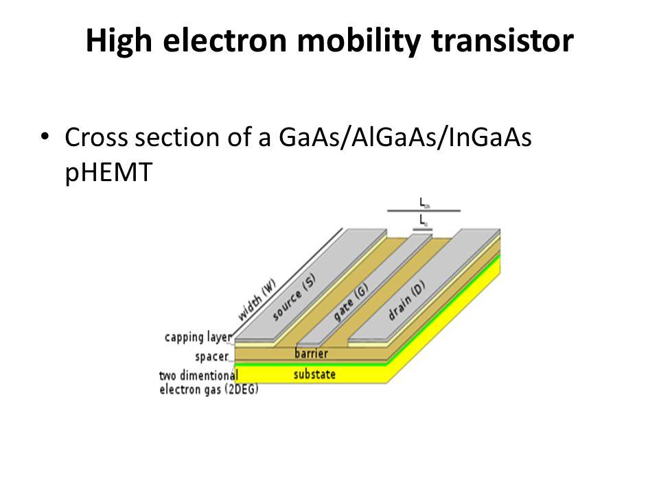 High electron mobility transistor Cross section of a GaAs/AlGaAs/InGaAs pHEMT