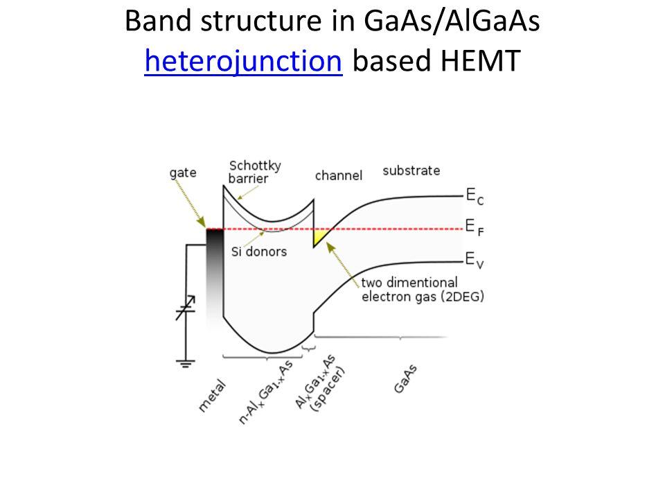 Band structure in GaAs/AlGaAs heterojunction based HEMT heterojunction