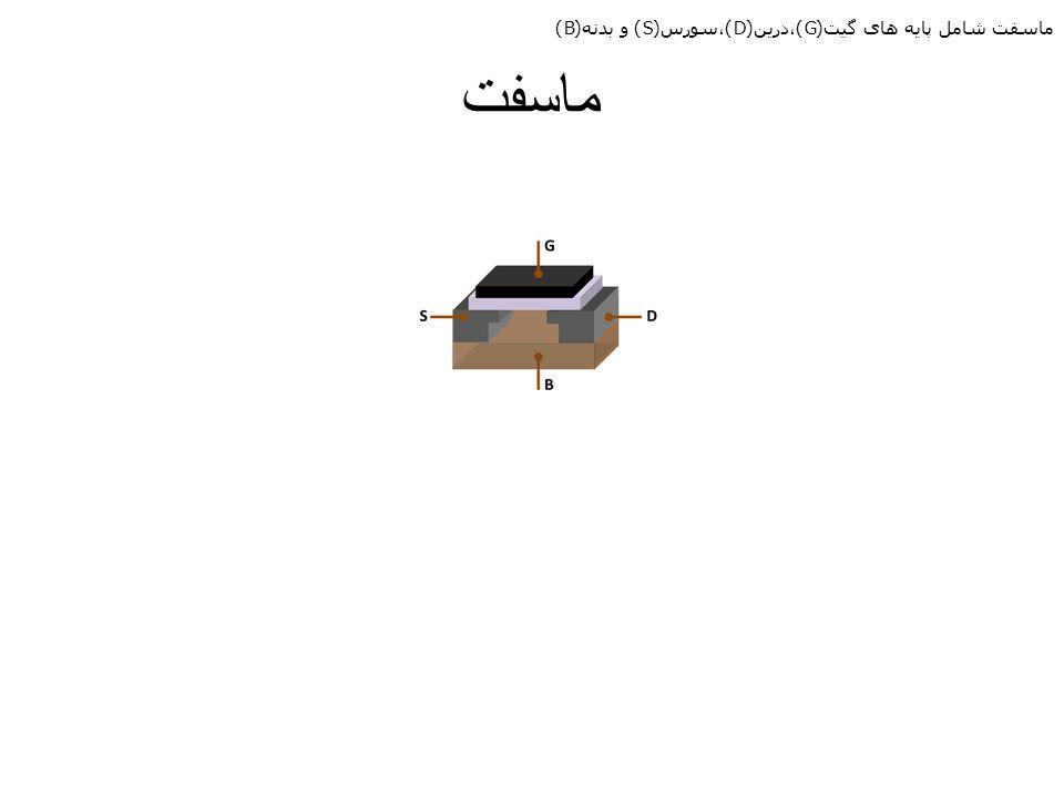 ماسفت ماسفت شامل پایه های گیت(G)،درین(D)،سورس(S) و بدنه(B)