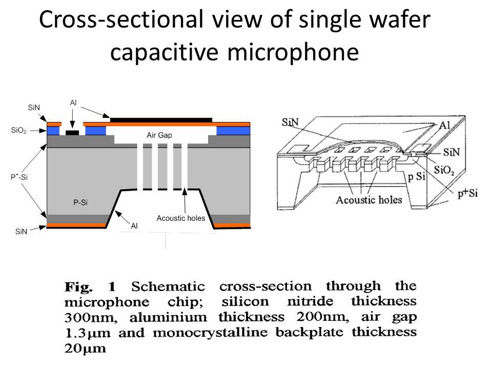 میدان الکتریکی، الکترون  ها را به ناحیه n و حفره  ها را به ناحیه p سوق می  دهد.