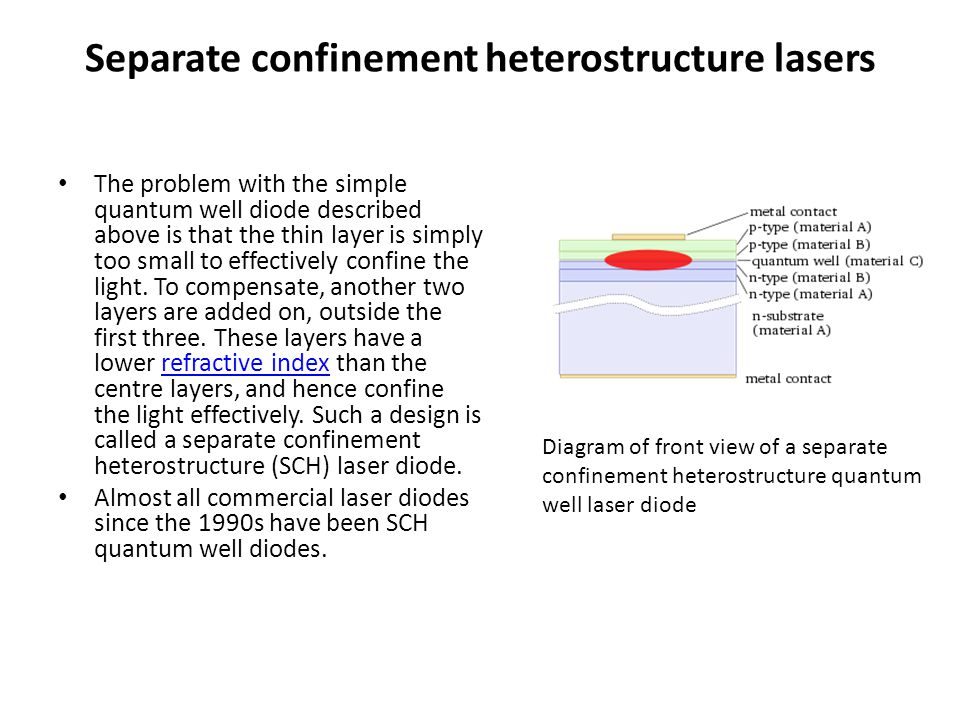 Separate confinement heterostructure lasers The problem with the simple quantum well diode described above is that the thin layer is simply too small