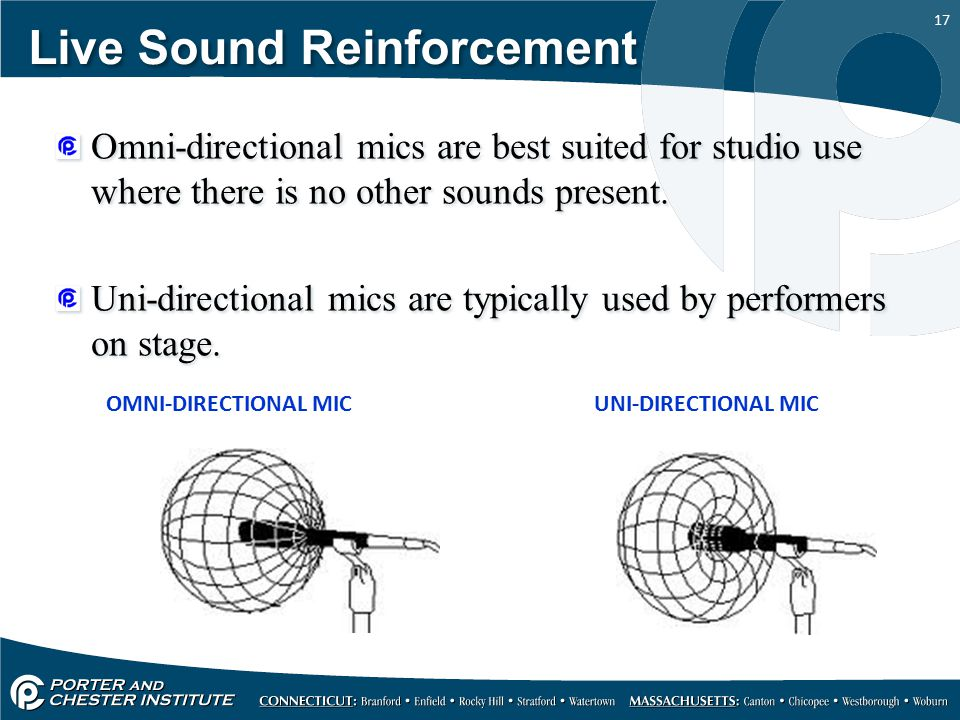 17 Live Sound Reinforcement Omni-directional mics are best suited for studio use where there is no other sounds present.
