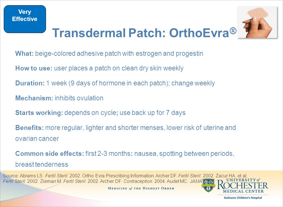 What: beige-colored adhesive patch with estrogen and progestin How to use: user places a patch on clean dry skin weekly Duration: 1 week (9 days of hormone in each patch); change weekly Mechanism: inhibits ovulation Starts working: depends on cycle; use back up for 7 days Benefits: more regular, lighter and shorter menses, lower risk of uterine and ovarian cancer Common side effects: first 2-3 months: nausea, spotting between periods, breast tenderness Source: Abrams LS.