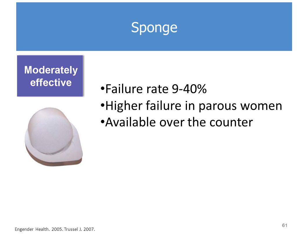 Sponge Engender Health. 2005. Trussel J. 2007.