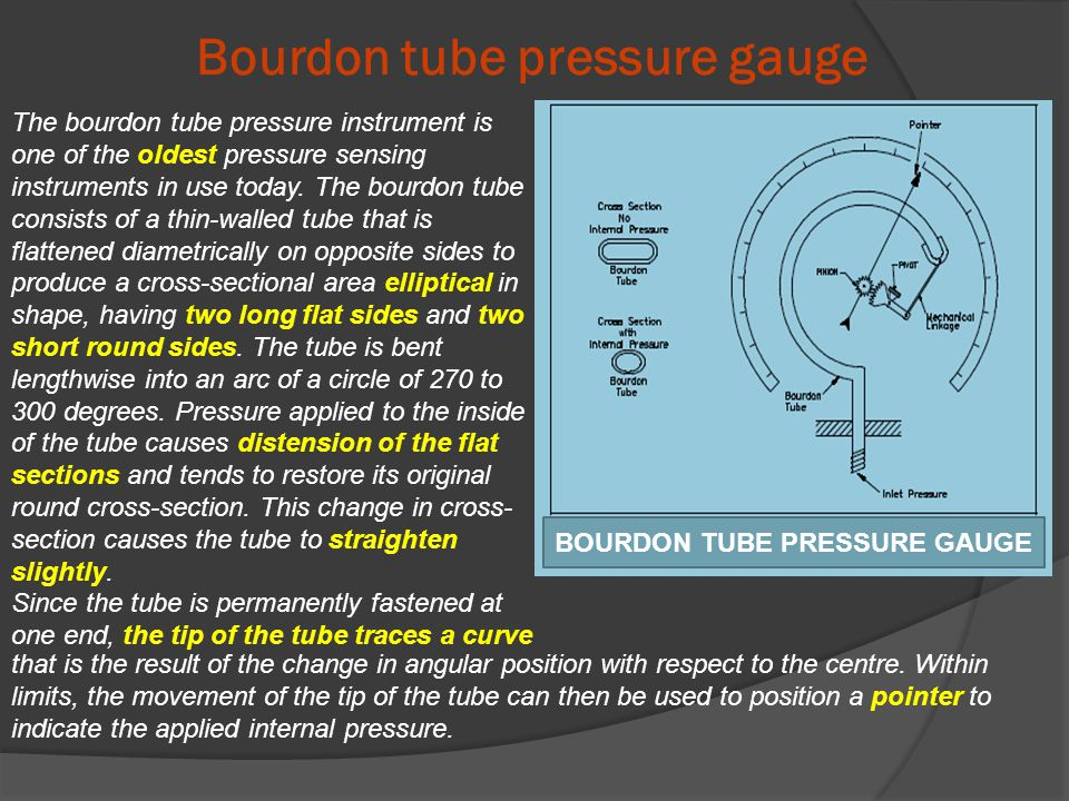 Bourdon tube pressure gauge The bourdon tube pressure instrument is one of the oldest pressure sensing instruments in use today.