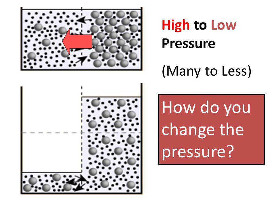 PRESSURE force of air pressing down Less air particles- Low air pressure More air particles- High air pressure
