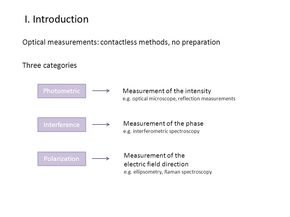Optical measurements: contactless methods, no preparation Three categories I.