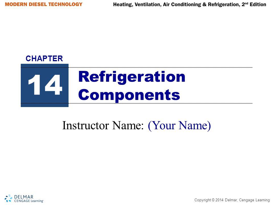 Copyright © 2014 Delmar, Cengage Learning Moisture Indicator