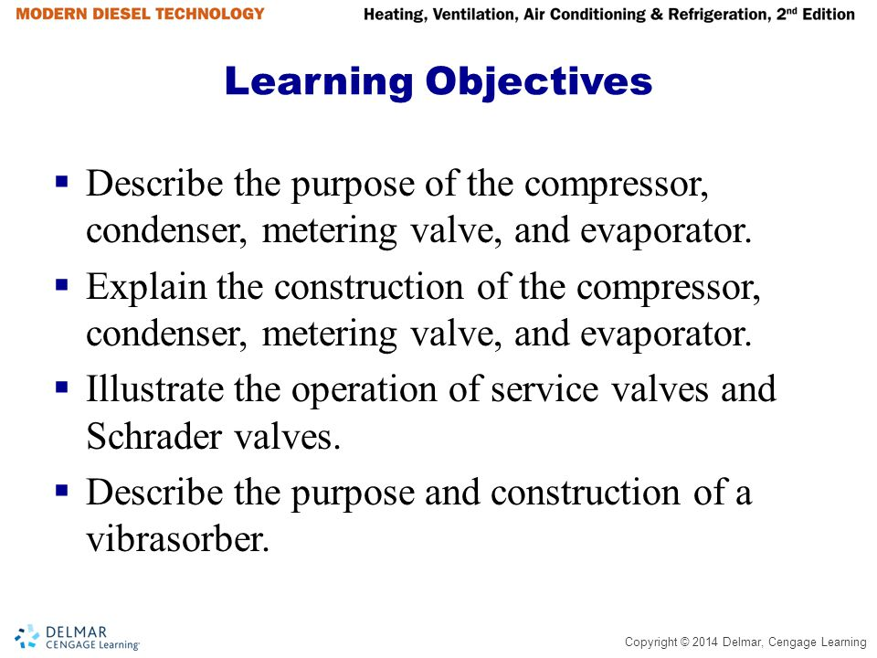 Copyright © 2014 Delmar, Cengage Learning Learning Objectives  Describe the purpose of the compressor, condenser, metering valve, and evaporator.  E