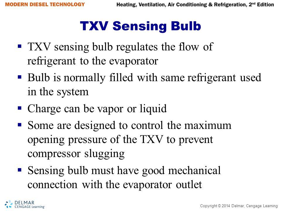 Copyright © 2014 Delmar, Cengage Learning TXV Sensing Bulb  TXV sensing bulb regulates the flow of refrigerant to the evaporator  Bulb is normally f