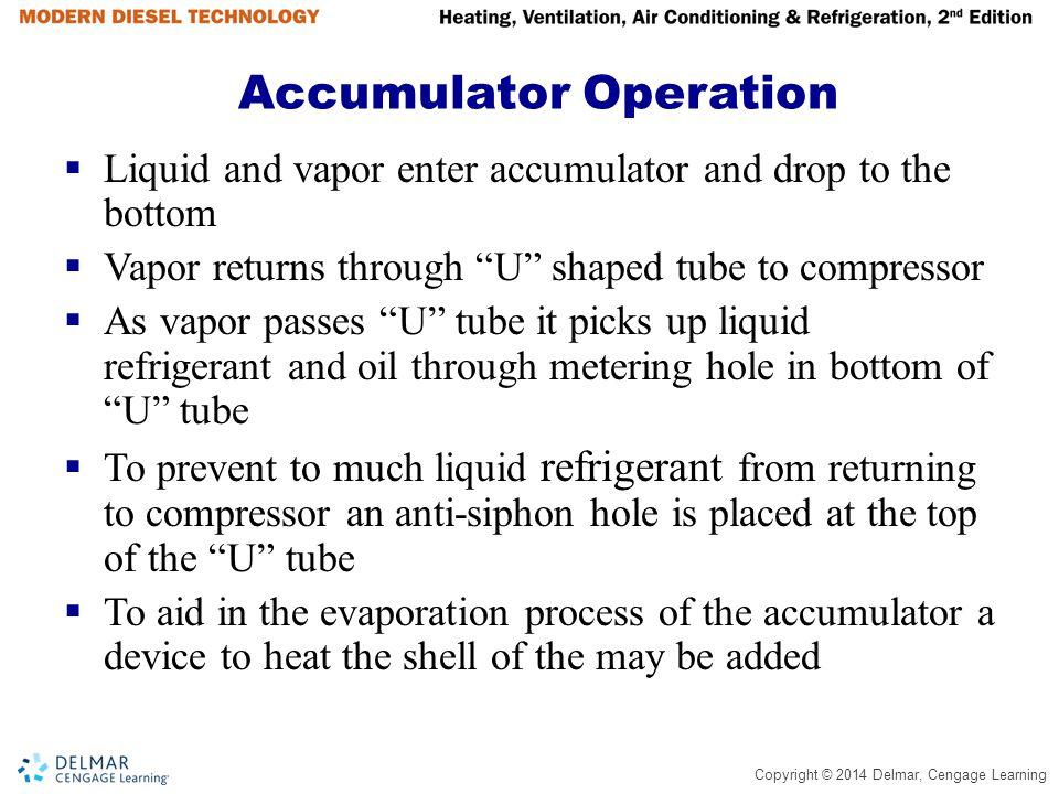 "Copyright © 2014 Delmar, Cengage Learning Accumulator Operation  Liquid and vapor enter accumulator and drop to the bottom  Vapor returns through ""U"