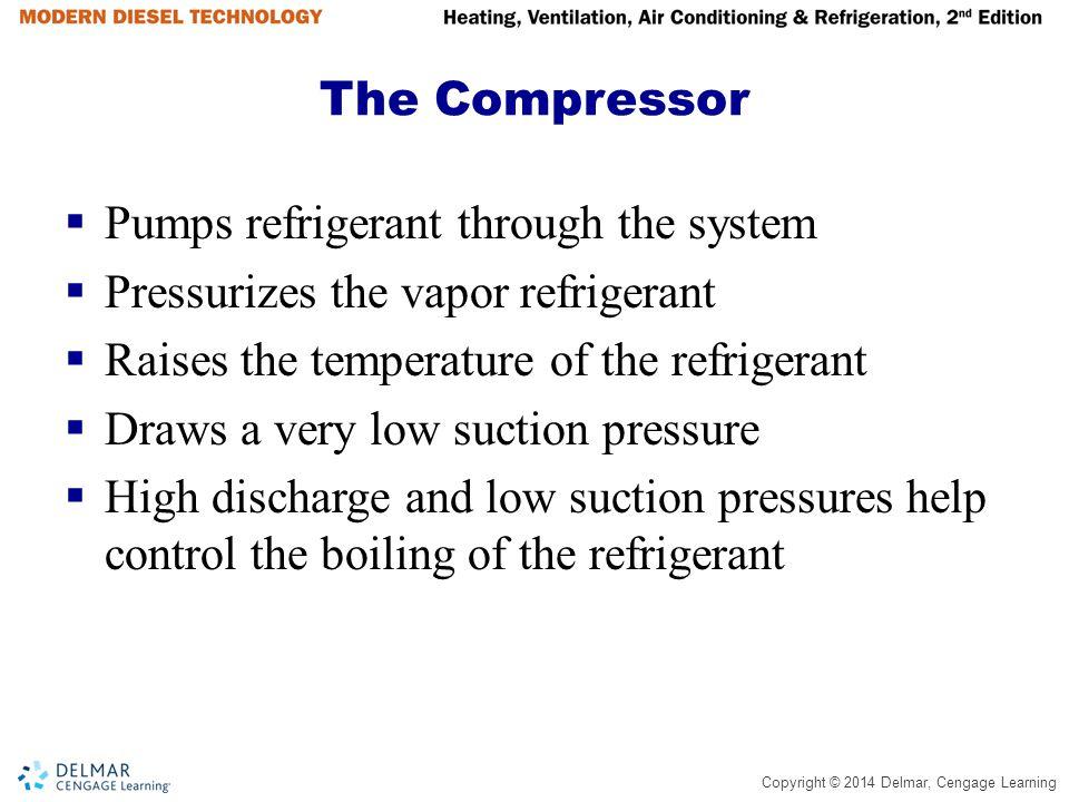 Copyright © 2014 Delmar, Cengage Learning The Compressor  Pumps refrigerant through the system  Pressurizes the vapor refrigerant  Raises the tempe