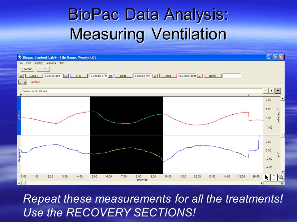 BioPac Data Analysis: Measuring Ventilation Repeat these measurements for all the treatments.