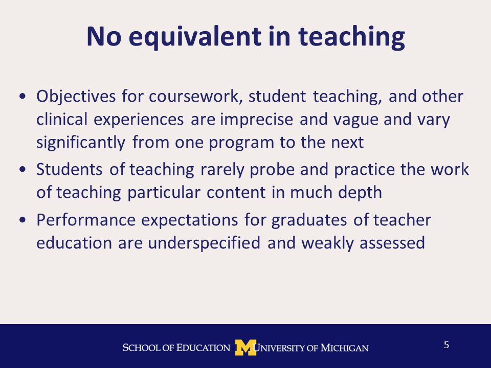 No equivalent in teaching Objectives for coursework, student teaching, and other clinical experiences are imprecise and vague and vary significantly from one program to the next Students of teaching rarely probe and practice the work of teaching particular content in much depth Performance expectations for graduates of teacher education are underspecified and weakly assessed 5