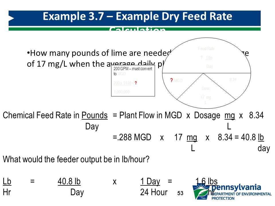 How many pounds of lime are needed for a desired dosage of 17 mg/L when the average daily plant flow is 200 GPM.