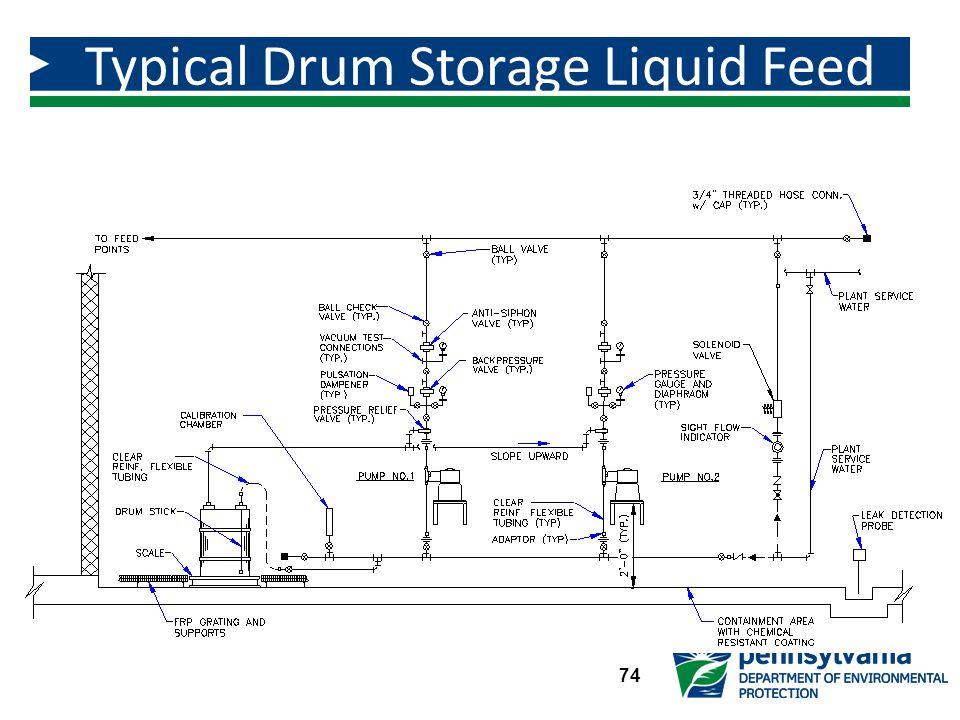 Typical Drum Storage Liquid Feed System 74