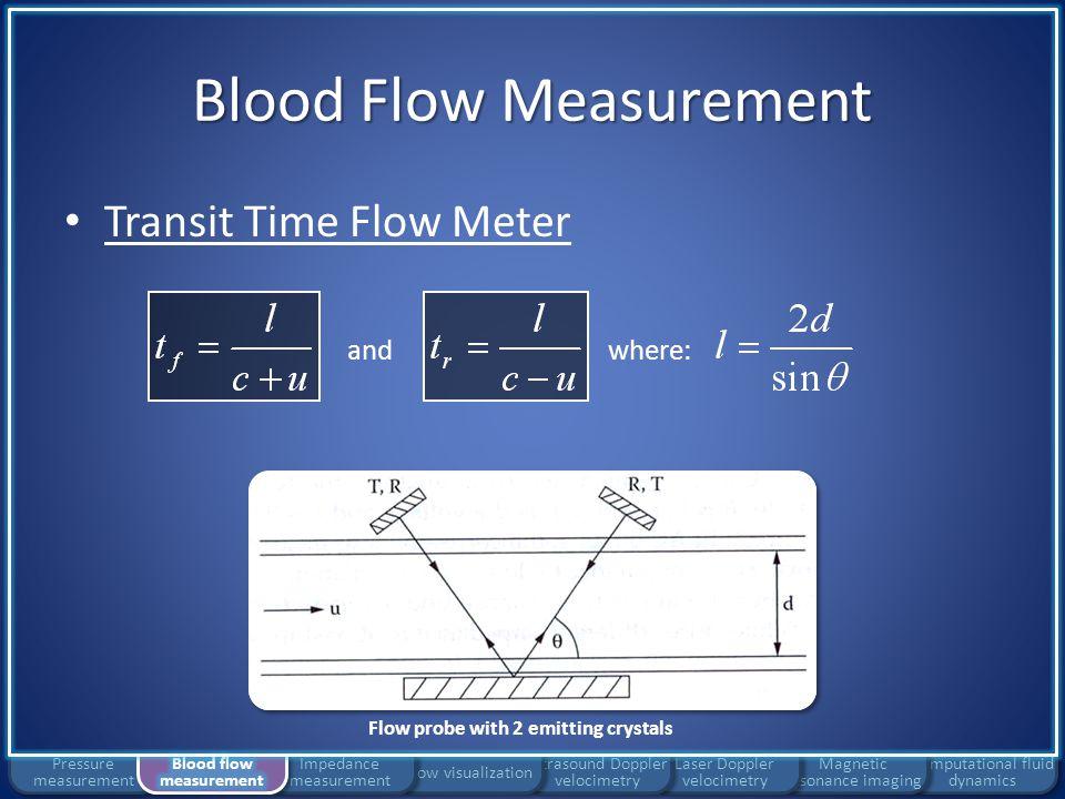 Blood Flow Measurement Transit Time Flow Meter – In vitro flow meters – In vivo flow meters Computational fluid dynamics Magnetic resonance imaging Laser Doppler velocimetry Ultrasound Doppler velocimetry Flow visualization Impedance measurement Pressure measurement