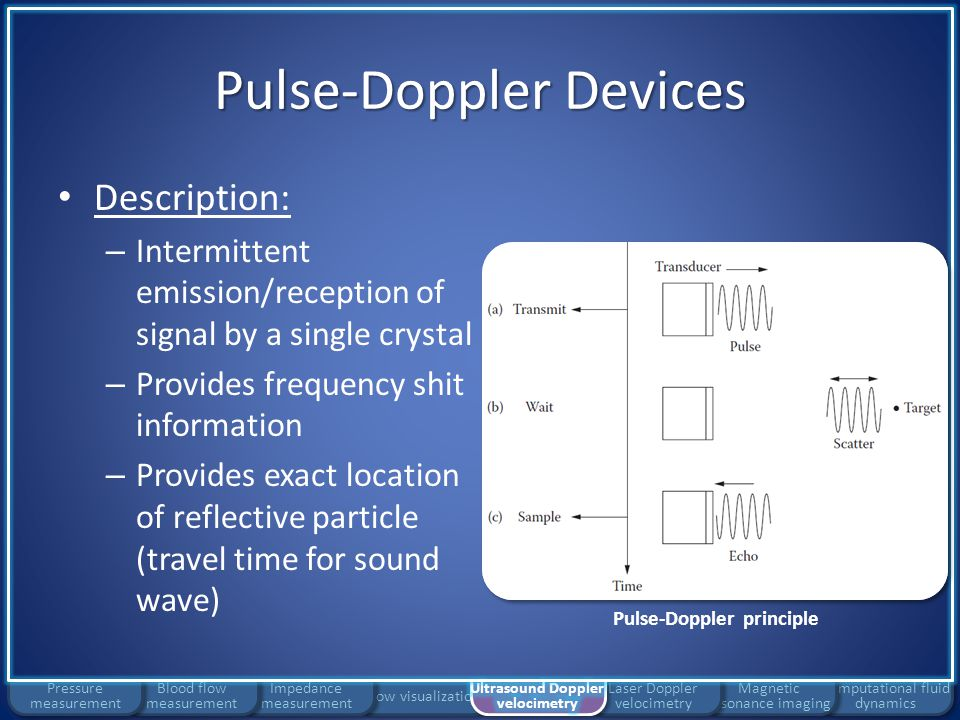 Flow visualization Impedance measurement Pulse-Doppler Devices Description: – Intermittent emission/reception of signal by a single crystal – Provides