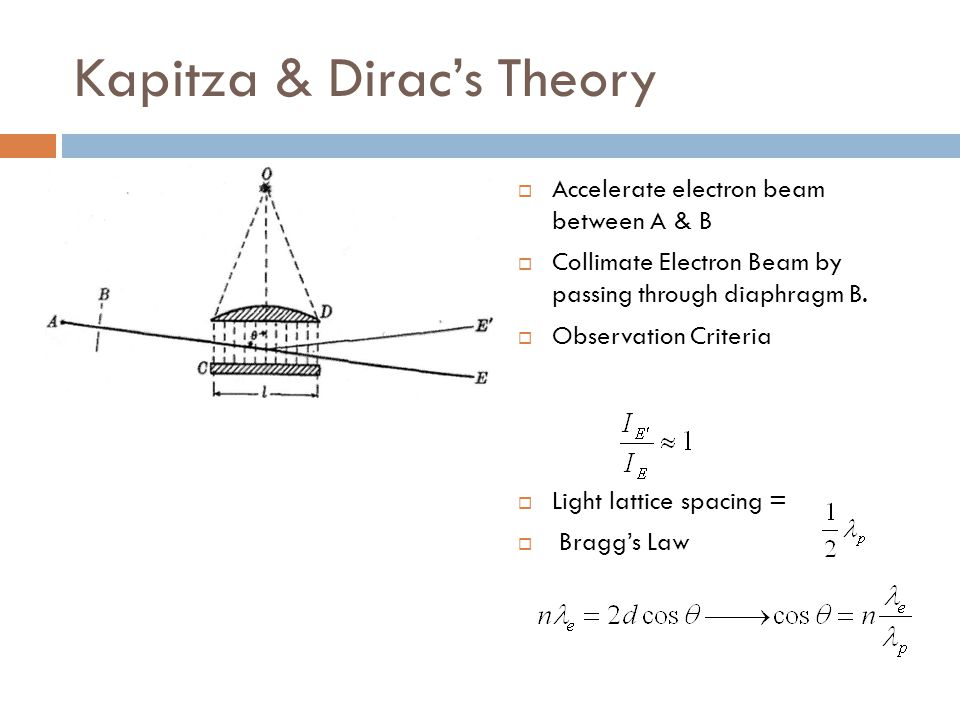 Kapitza & Dirac's Theory  Accelerate electron beam between A & B  Collimate Electron Beam by passing through diaphragm B.  Observation Criteria  L