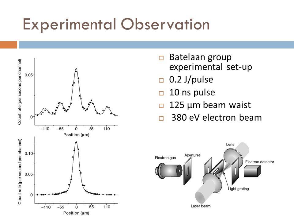 Experimental Observation  Batelaan group experimental set-up  0.2 J/pulse  10 ns pulse  125 μm beam waist  380 eV electron beam