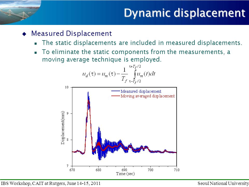 IBS Workshop, CAIT at Rutgers, June 14-15, 2011Seoul National University  Measured Displacement The static displacements are included in measured displacements.