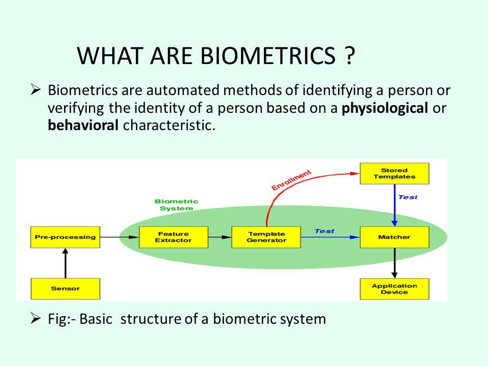 WHAT ARE BIOMETRICS .